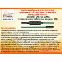 Комплект теплого пола на сетке EASTEC ECM - 14,0